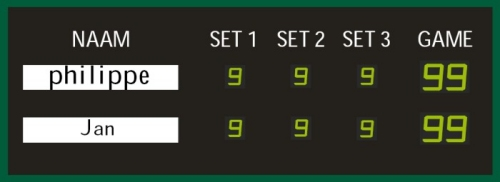 Tennis Scoredisplay